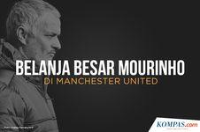 INFOGRAFIK: Belanja Besar Mourinho Selama Menangani Manchester United