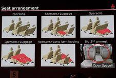Fleksibilitas Bangku dan Kompartemen Mitsubishi EXpander
