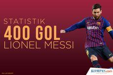 INFOGRAFIK: Rekor 400 Gol Lionel Messi di La Liga bersama Barcelona