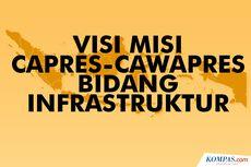 INFOGRAFIK: Visi dan Misi Capres-Cawapres Bidang Infrastruktur