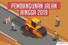 INFOGRAFIK: Pemerintah Targetkan Pembangunan 4.119 Km Jalan Tercapai 2019