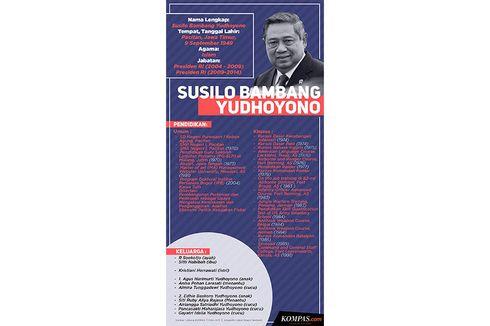 INFOGRAFIK Serial Presiden: Susilo Bambang Yudhoyono