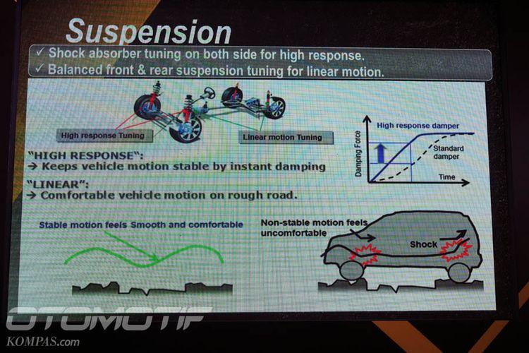 Seting suspensi Datsun Cross, berbeda dari GO+.