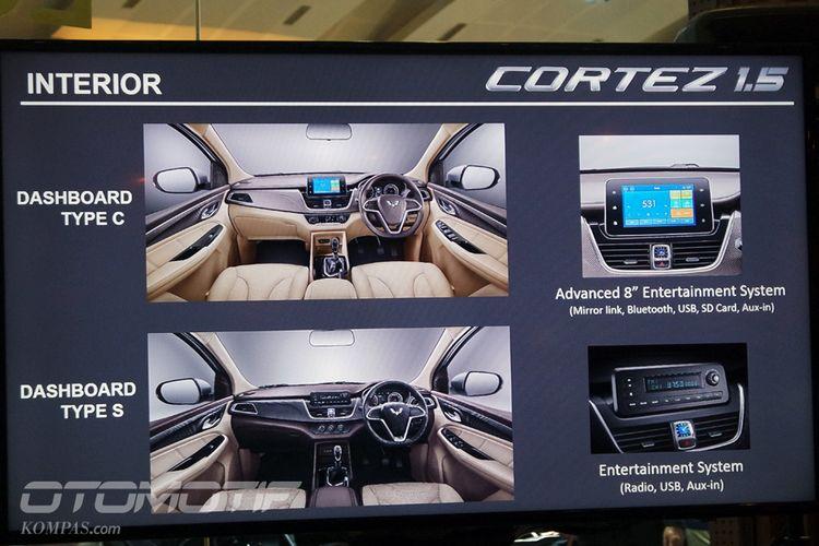 Beda interior Wuling Cortez 1.5L S dan C.