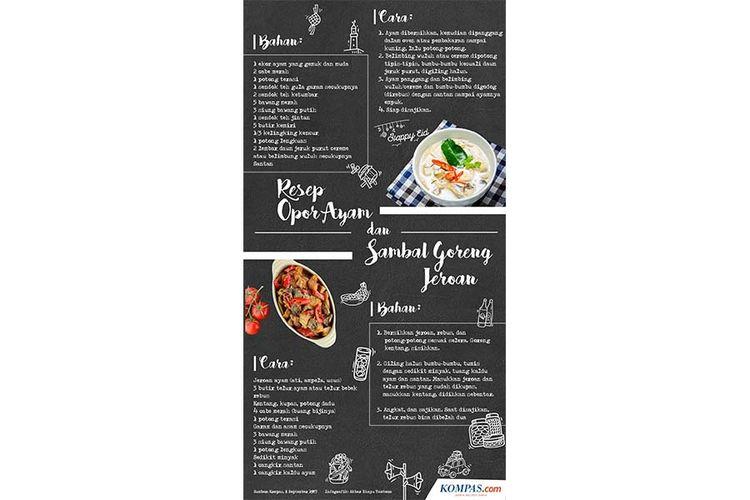 Resep opor ayam dan sambal goreng jeroan