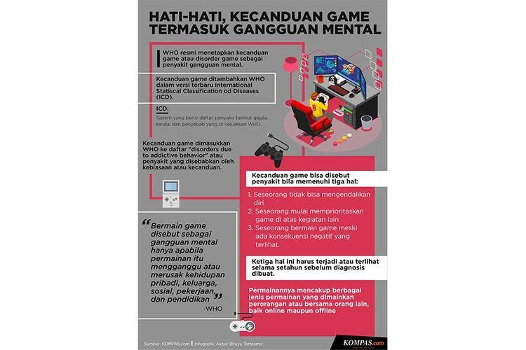 HATI-HATI, KECANDUAN GAME TERMASUK GANGGUAN MENTAL
