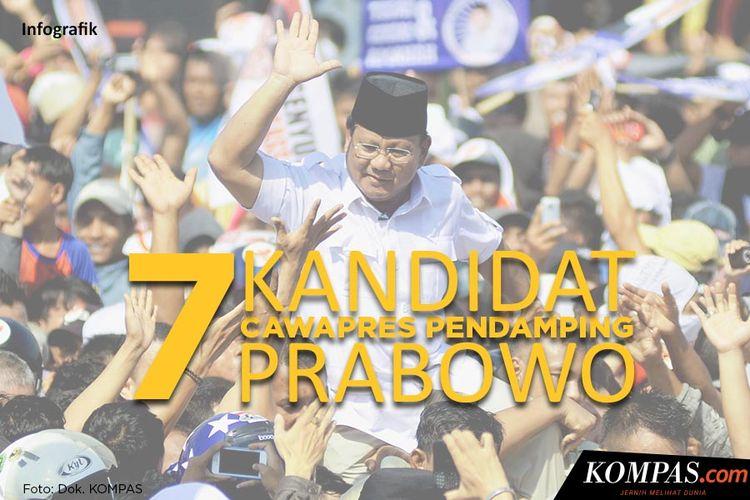 7 Kandidat Cawapres Pendamping Prabowo
