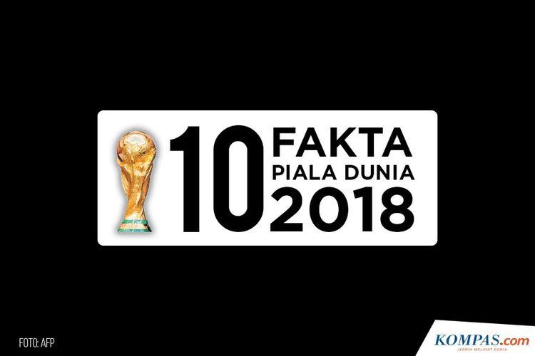 10 Fakta Piala Dunia 2018