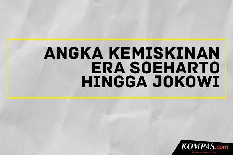 Angka Kemiskinan Era Soeharto Hingga Jokowi