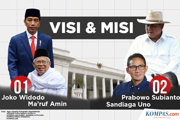 Infografik Melihat Visi Misi Jokowi Maruf Dan Prabowo Sandiaga