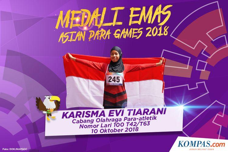 Karisma Evi Tiarani, meraih emas pada cabang olahraga para-atletik nomor lari 100 meter T42/T63 Asian Para Games 2018