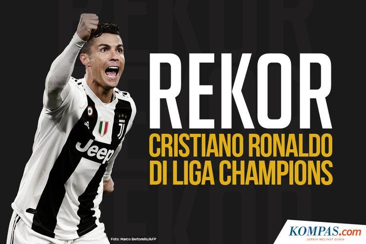 Rekor Cristiano Ronaldo di Liga Champions