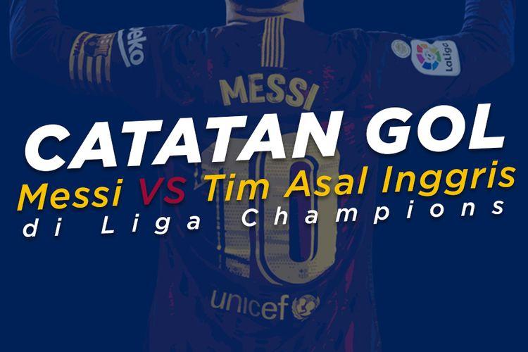 Catatan Gol Messi VS Tim Asa Inggris di Liga Champions