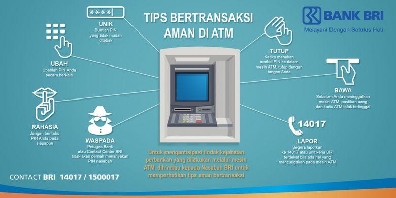 Tips bertransaksi aman di ATM BRI.