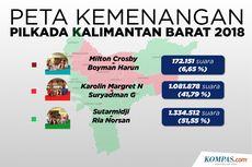 INFOGRAFIK: Peta Kemenangan Pilkada Kalimantan Barat 2018