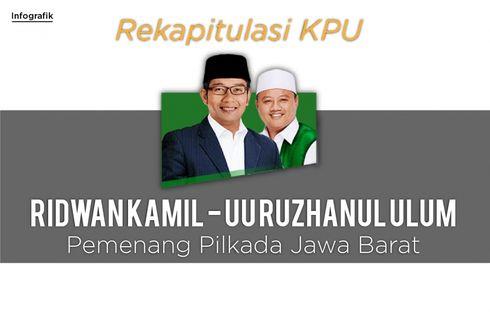 INFOGRAFIK: Ridwan Kamil-UU Pemenang Pilkada Jabar