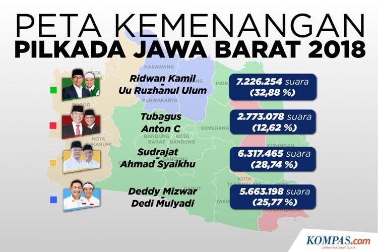 Peta Kemenangan Pilkada Jawa Barat 2018
