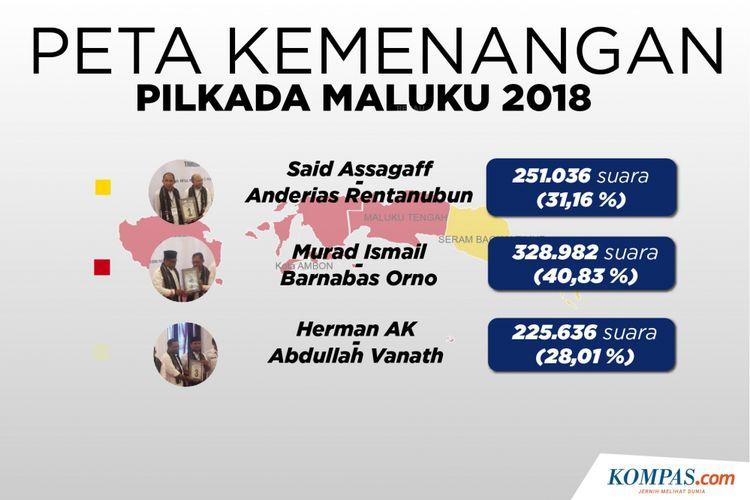 Peta kemenangan Pilkada Maluku 2018