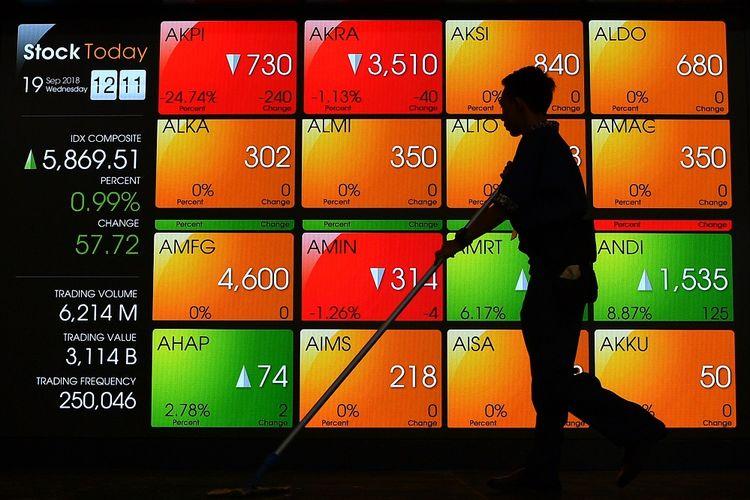 Pekerja mengepel lantai di dekat layar pergerakan Indeks Harga Saham Gabungan (IHSG) di Bursa Efek Indonesia (BEI), Jakarta, Rabu (19/9). Perdagangan IHSG ditutup pada zona hijau atau menguat 61,81 poin atau 1,06 ke level 5.873,60 meski beberapa waktu lalu tertekan di zona merah sebagai imbas dari neraca perdagangan yang defisit sebesar 1,02 miliar Dolar AS pada Agustus 2018.