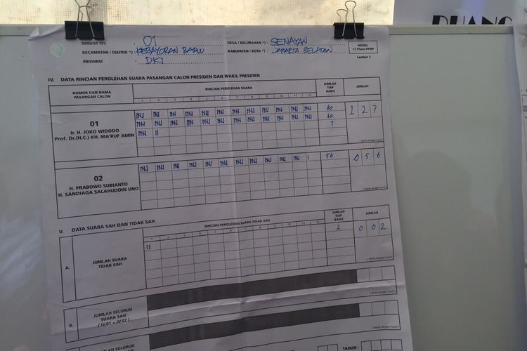Hasil penghitungan suara di TPS 01, Kompleks Widya Chandra, Kebayoran Baru, Jakartra Selatan, Rabu (17/4/2019).