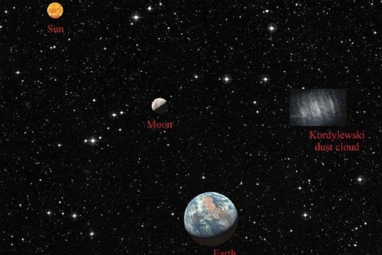 Ilustrasi 2 bulan baru milik Bumi