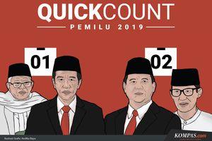 Data Kawalpemilu 34,61 Persen: Prabowo-Sandi Juga Unggul di Kota Tangerang