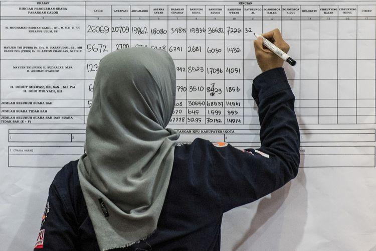 Sejumlah petugas membuka kotak suara saat Pleno Rekapitulasi Penghitungan Suara Pilkada Jabar 2018 di tingkat kota Bandung, Jawa Barat, Kamis (5/7/2018). Rekapitulasi dilakukan berdasarkan rekapitulasi perhitungan suara yang telah diselenggarakan di tiap kecamatan di Kota Bandung oleh PPK.