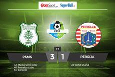 Hasil Liga 1, PSMS Menang atas Persija Di Kandang