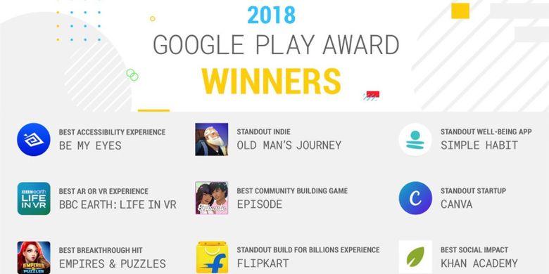 Daftar pemenang 2018 Google Play Awards