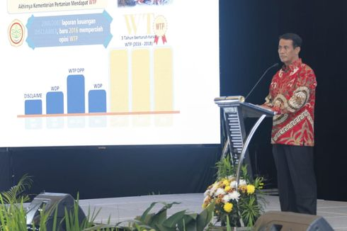 DPR: Meski Anggaran Turun, Kinerja Kementan Luar Biasa