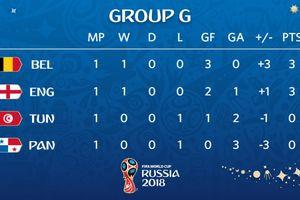 Hasil Piala Dunia 2018 per 18 Juni dan Klasemen Sementara