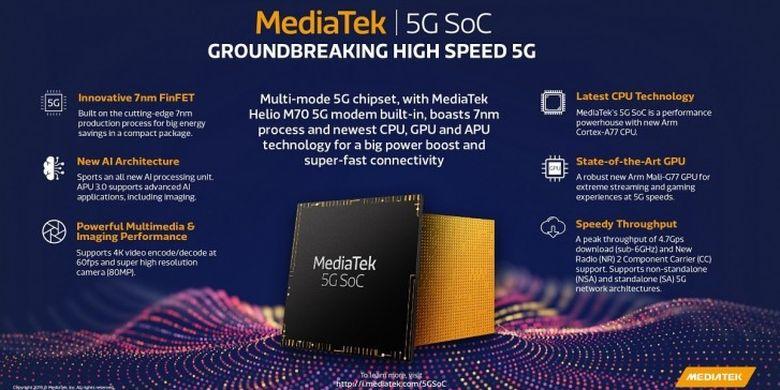 Ringkasan spesifikasi MediaTek 5G SoC