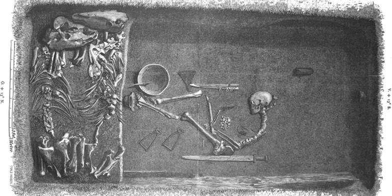 Ilustrasi berdasarkan makam Bj 581 oleh penggali Hjalman Stolpe pada tahun 1889