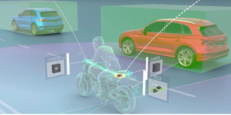 Teknologi Collision Aversion Technology (CAT) menggunakan kamera 360 derajat membantu keselamatan pengendara motor