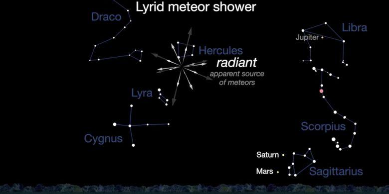 Ilustrasi langit saat terjadi hujan meteor Lyrid oleh Jet Propulsion Laboratory NASA. Hujan meteor dapat dilihat sampai 30 April.