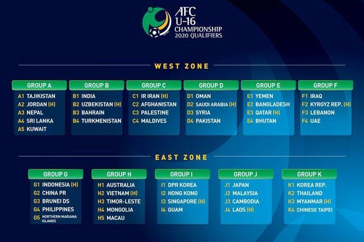 Timnas U-16 tergabung di dalam grup G untuk Kualifikasi Piala Asia U-16 2020