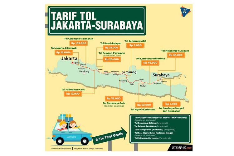 Tarif tol Jakarta-Surabaya