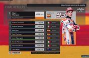Klasemen MotoGP, Marquez Makin Sulit Dikejar