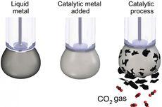 Terobosan Besar, Ilmuwan Kembalikan Karbon Dioksida Jadi Batu Bara