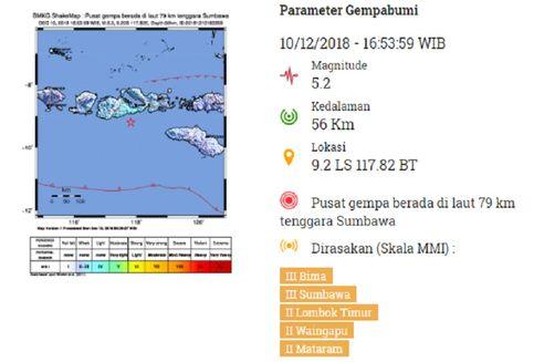 Gempa Hari Ini: M 5,2 Getarkan Sumbawa