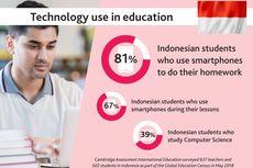 Teknologi sebagai Alternatif Kreatif Pembelajaran Siswa