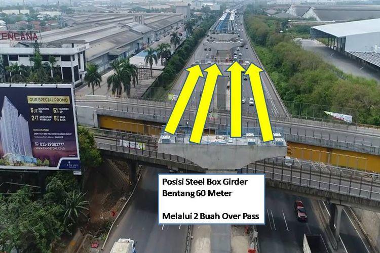 Pengangkatan erection steel box girder ini bakal melalui dua Jembatan Tol Penyeberangan (JPO).
