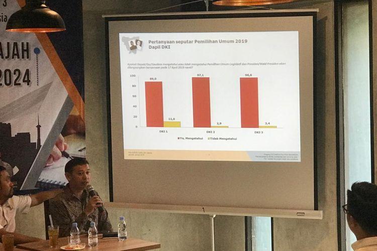 Direktur Riset Charta Politika Muslimin dalam jumpa pers di kawasan Jakarta Selatan, Senin (11/2/2019).