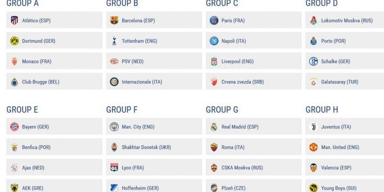 Hasil undian Liga Champions 2018-2019.