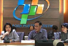 April 2018, Neraca Perdagangan Indonesia Defisit 1,63 Miliar Dollar AS