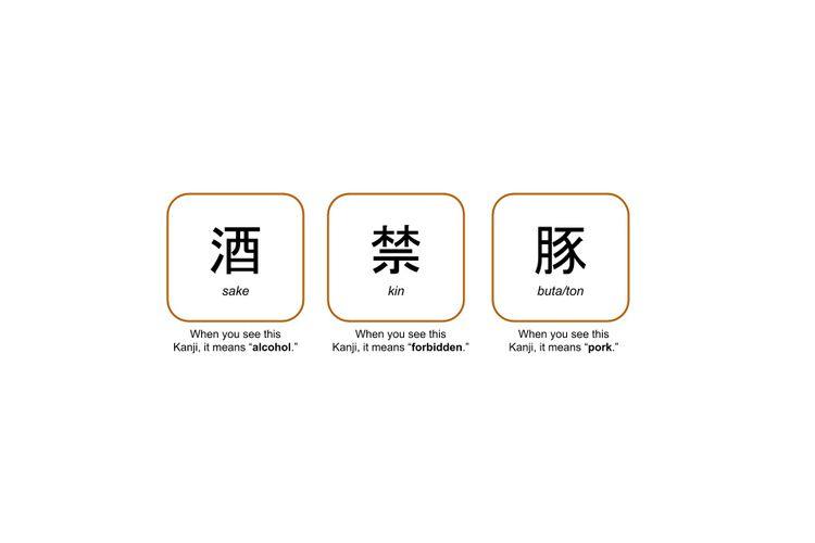 contoh Kanji