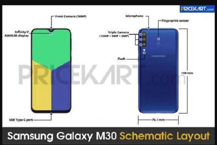 Penampilan Samsung Galaxy M30