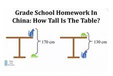 Soal Matematika SD China Tersebar, Bisakah Anda Menjawabnya?