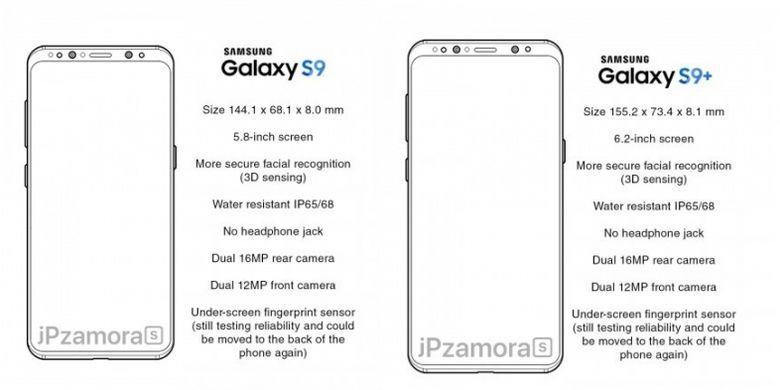 Bocoran Sketsa Samsung Galaxy Note 9