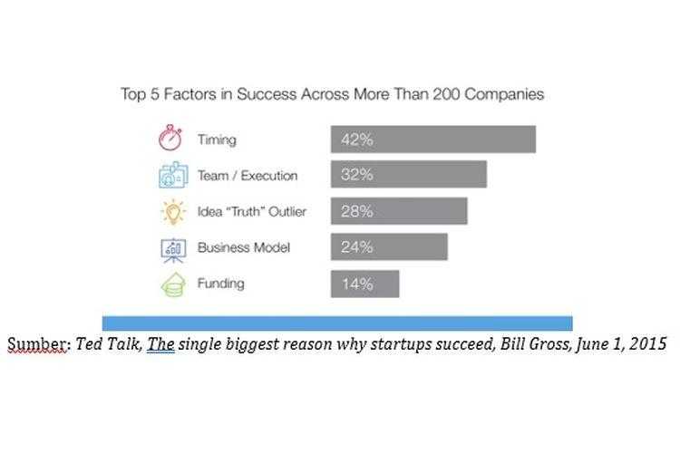 5 Faktor sukses perusahaan
